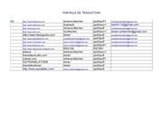 rs liste portails
