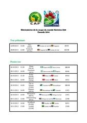 caf eliminatoires de la coupe du monde feminine u20 2014