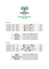 championnat d asie u22 2014