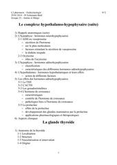 cours 2 endocrinologie pr psb