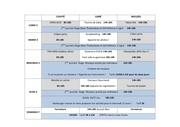 trame planning vac mars 2014