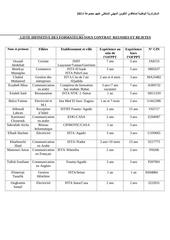 Fichier PDF liste 1 docl