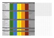liste des infractions sheet1