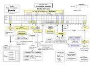 4 ftech elevage reines program simplifie 2