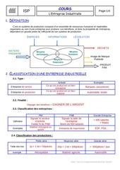 Fichier PDF entreprise industrielle