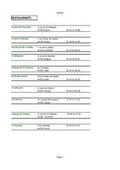liste restaurants