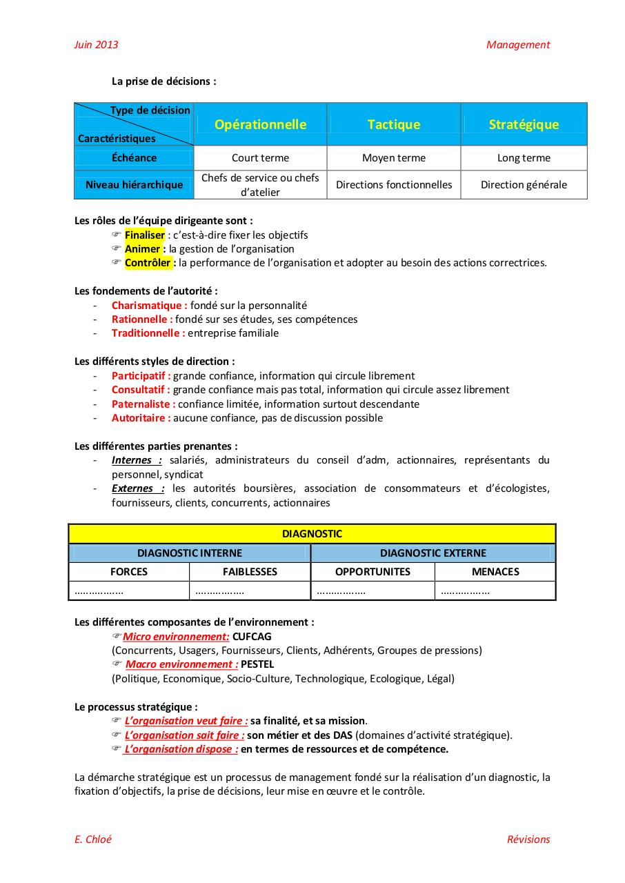 Aperçu du document FICHE RECAPITULATIVE DU PROGRAMME DE MANAGEMENT.pdf - page 2/3