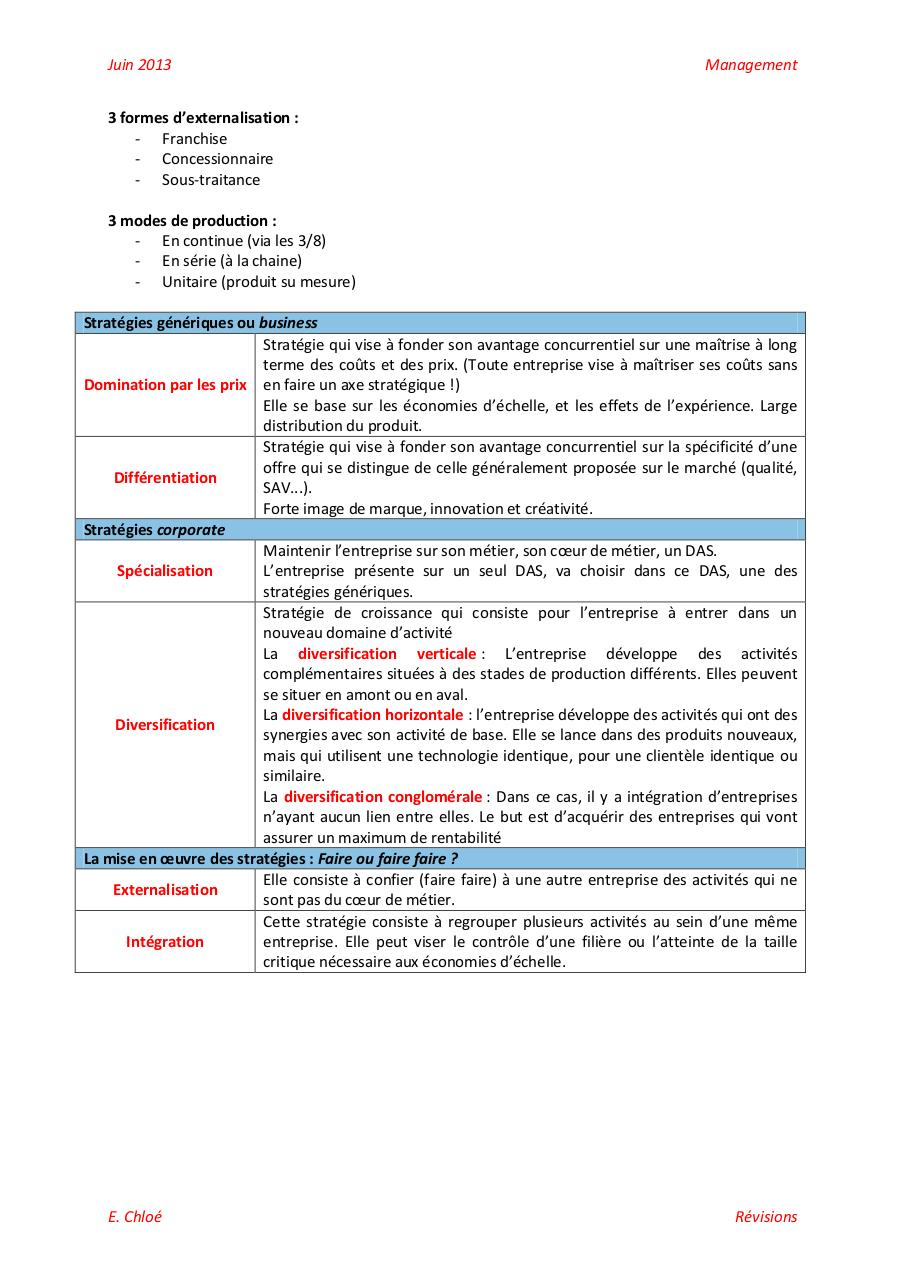 Aperçu du document FICHE RECAPITULATIVE DU PROGRAMME DE MANAGEMENT.pdf - page 3/3