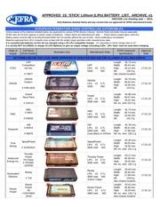 Fichier PDF 2014 efra archive 1s stick lipo list 10 v1 pdf1