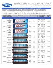 Fichier PDF 2014 efra archive 2s stick lipo list 09 10 v1 pdf1