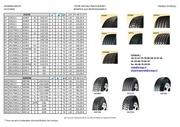 offre pneus budgets 26 02