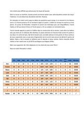 Fichier PDF resume match