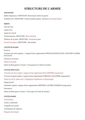 Fichier PDF skv
