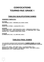 convocations tournoi ruc 7 8 9 mars 2014