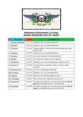 Fichier PDF tableau fitt 1
