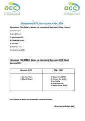 classement championnat occ par categorie 2004