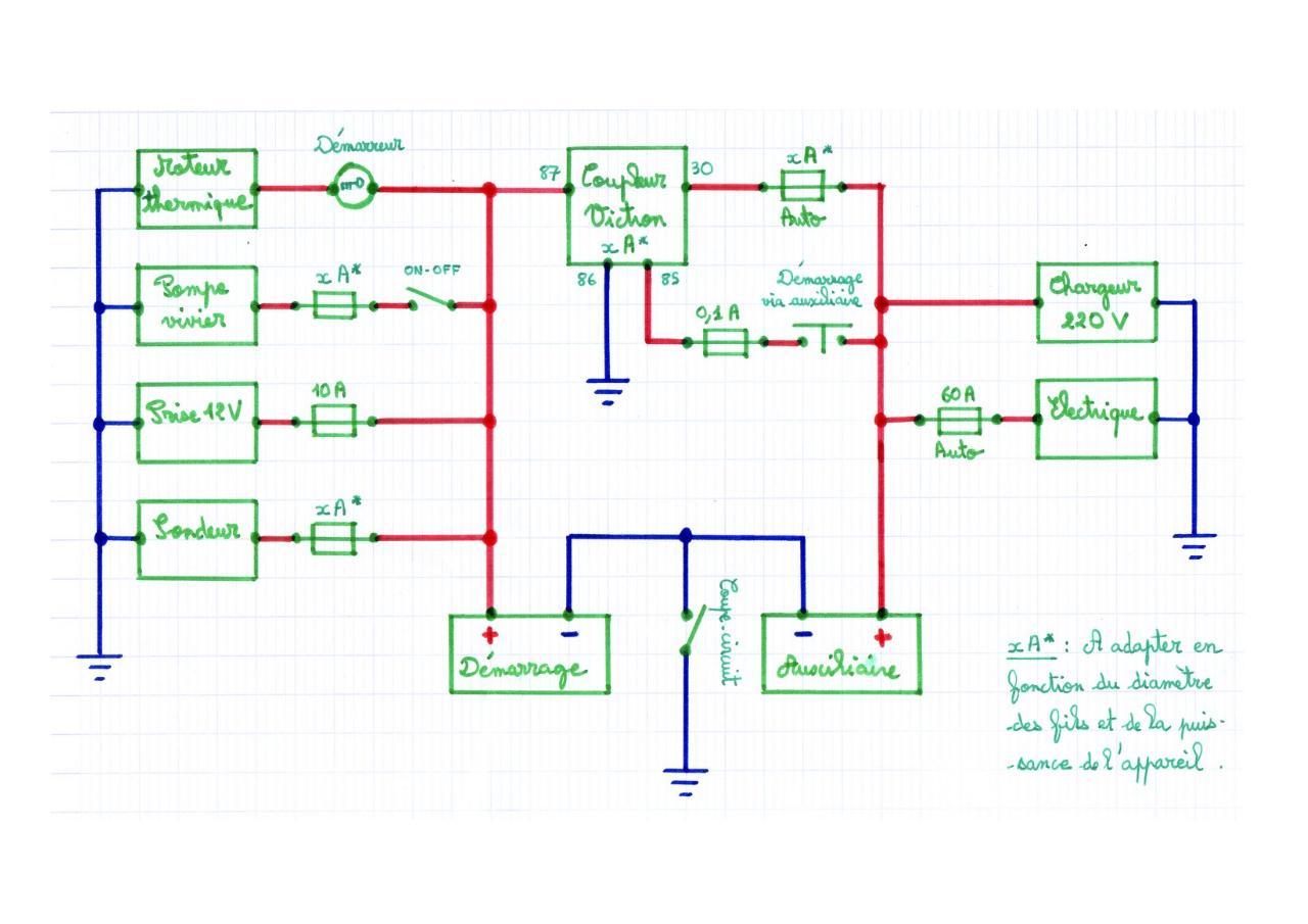 Schema Electrique Bateau Fichier Pdf