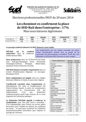 2014 3 21 resultats elections