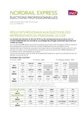 nordrail express resultats des elections du 20 mars 2014