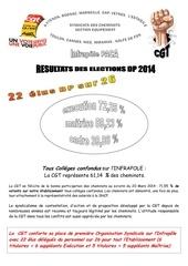 resultats elections dp equipement 2014