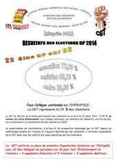 Fichier PDF resultats elections dp equipement 2014