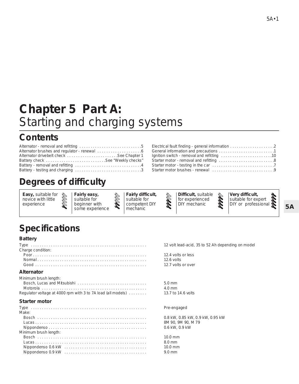 0686-05a - Fichier PDF