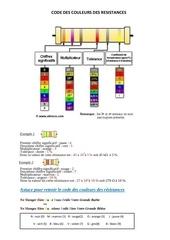 Fichier PDF code des couleurs des resistances