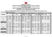 pv sess prin fr semestre1 1gc tc2013 2014