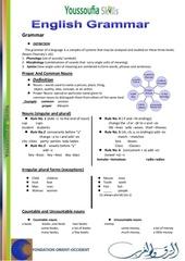 Fichier PDF grammar