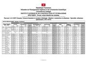 Fichier PDF pv sess prin 3cu uo 2013 s1