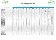 fiche de presence centre occ mars 2014