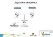 Fichier PDF adoma p5