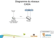 Fichier PDF adoma p6