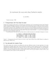 Fichier PDF devdur