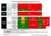 Fichier PDF tableau de synthese emploi du feu 2013