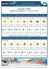 meteo consult prevision 14jours ville seyssel 01420 16 04 2014