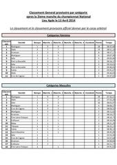 2de manche cfrt 2014 agde classement general
