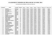 classement cdm 2014