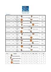 uefa youth league 2013 2014