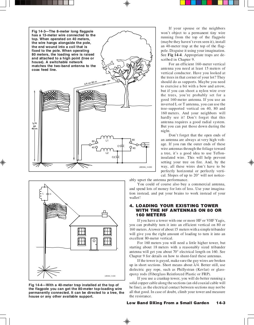 Chapter 14—Low Band DXing From a Small Garden par ARRL - 14 pdf