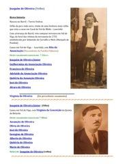 genealogia joaquim de oliveira