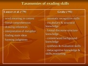 Reading Skills and Reading Comprehension in English for Specific Purposes.pdf - page 4/23