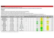 Fichier PDF liste produits