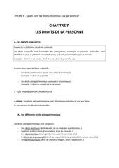 Fichier PDF resume chap7 droit