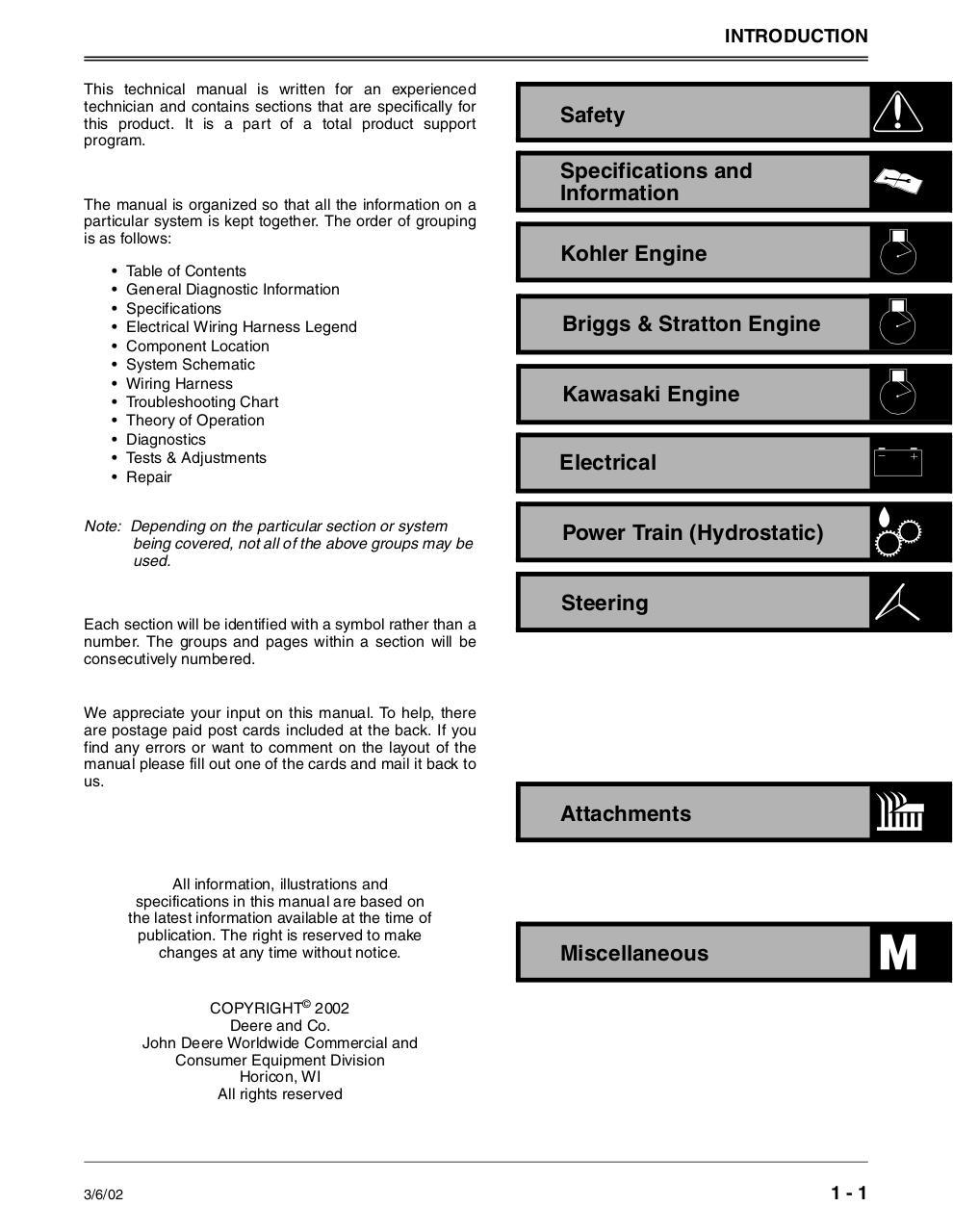 John Deere Ltr155 Ltr166 Ltr 180 Lawn Tractor Service Manual