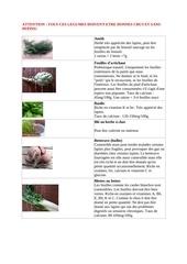 liste fruits et legumes lapins