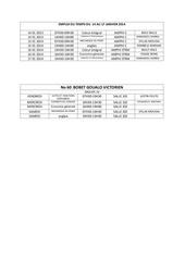 emploi du temps du 14 au 17 janvier 2014