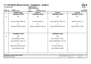 order of play 09