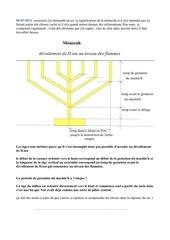 Fichier PDF menorah 2