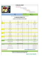 Fichier PDF bacchus 2 juin 2014